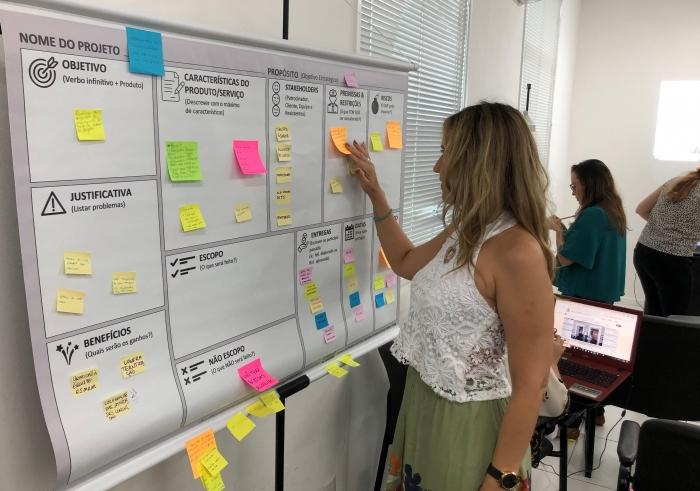 Alunos utilizam a metodologia Canvas Project, durante as oficinas